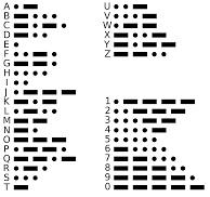 Morse code armbandje