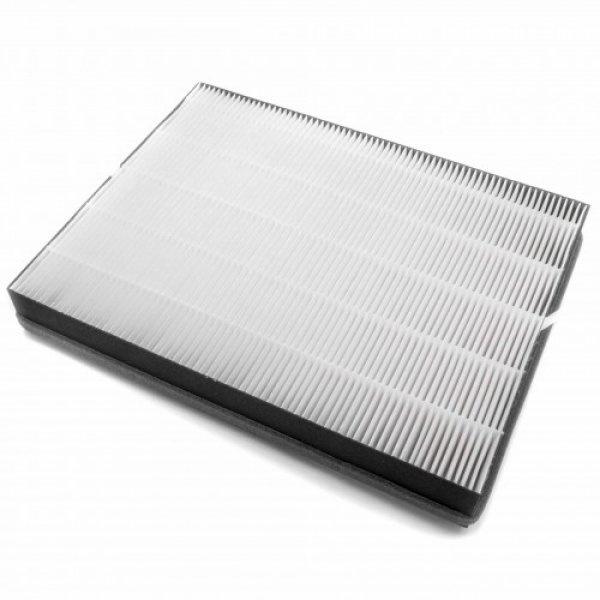 Hepa filter  voor Philips luchtzuiveraar / luchtreiniger - FY2422/30