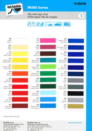 Ritrama M300 Serie Kleurenkaart