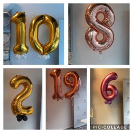 cijfers helium