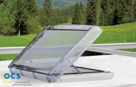 REMItop Vario II 700x500