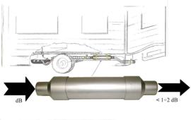 Telair- demper MAG naar generator Eco Energy