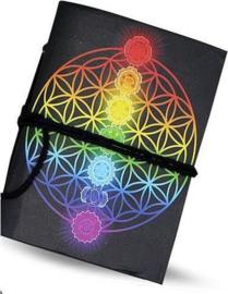 Kaarten - Magneten - Stickers