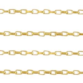 Roestvrij stalen (RVS) Stainless steel onderdelen jasseron Venetiaanse schakel Goud
