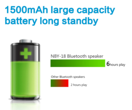 NBY Bluetooth speaker NBY018 rood