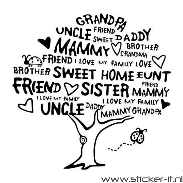 BD021 Familieboom tekst