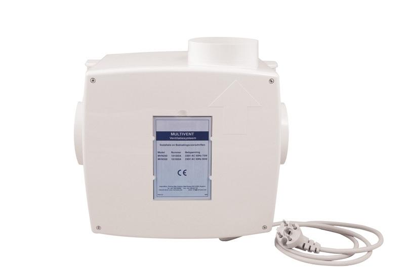 Ventilator afzuigunit met perilex stekker incl. schakelaar