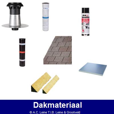 Dak en zink materiaal