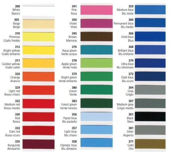 Kleurenkaart voor de stickers