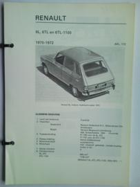 Renault 6  Vraagbaak ATH 70-72 #1 Nederlands