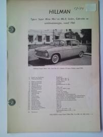 Hillman Super Minx  Vraagbaak ATH 61-63 #1 Nederlands