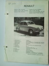 Renault Dauphine Gordini  Vraagbaak ATH 63-66 #1 Nederlands