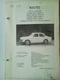 Rootes Hillman Minx Sunbeam  Vraagbaak ATH 65-67 #2 Nederlands