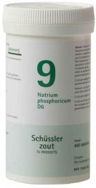 Schüssler Nummer 9: Natrium phosphoricum