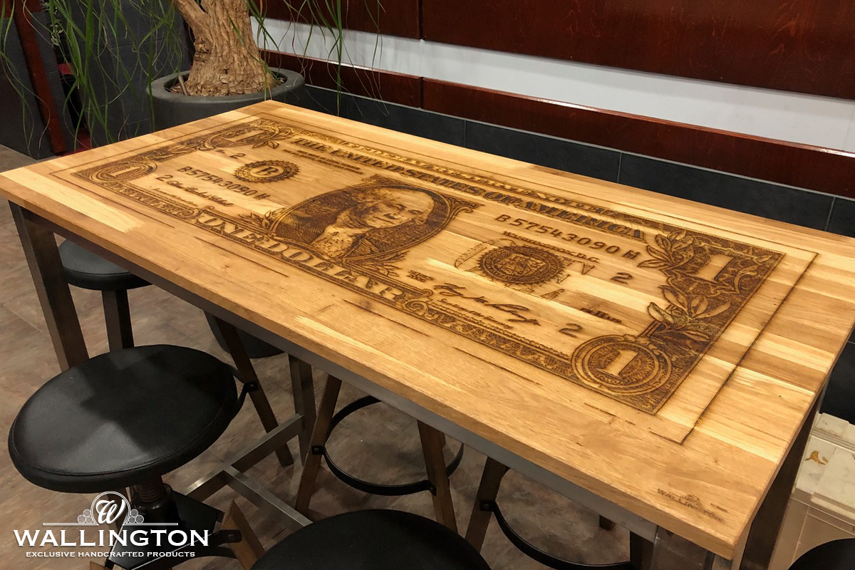 Wallinton - Dollar tafel