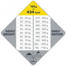Opti Life Adult Maxi 12,5 kg. (glutenvrij)