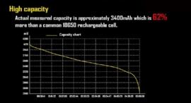 Nitecore 3400 mah batterij