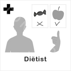 ZW/W - Dietist