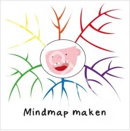 Mindmap maken Mighty (H)