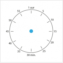 Klok / Tijdsduur  (S)