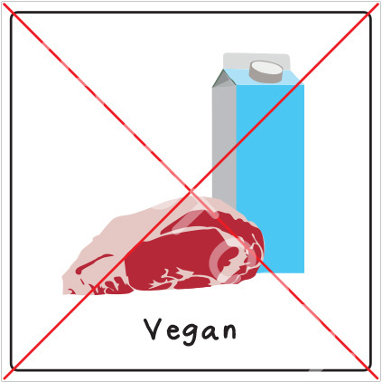 Teken - Vegan