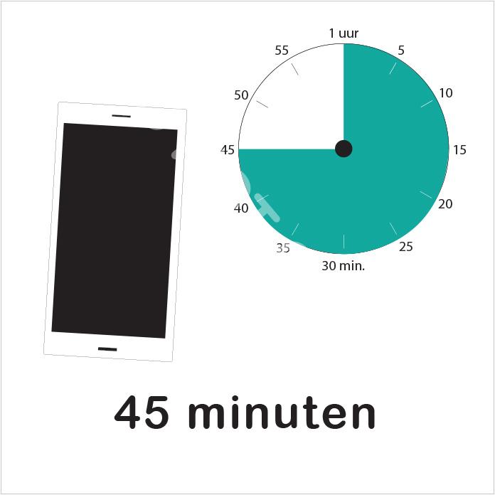 BASIC - Mobiel 45