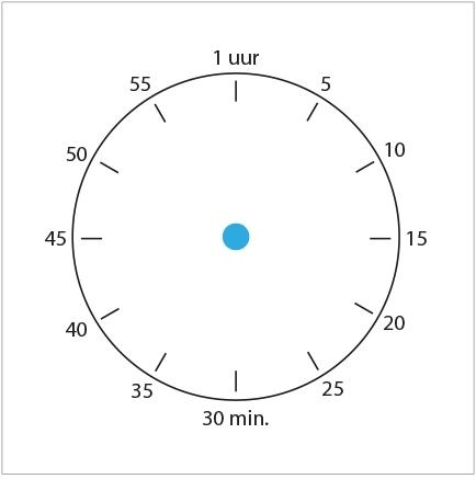 Klok / Tijdsduur  (H)