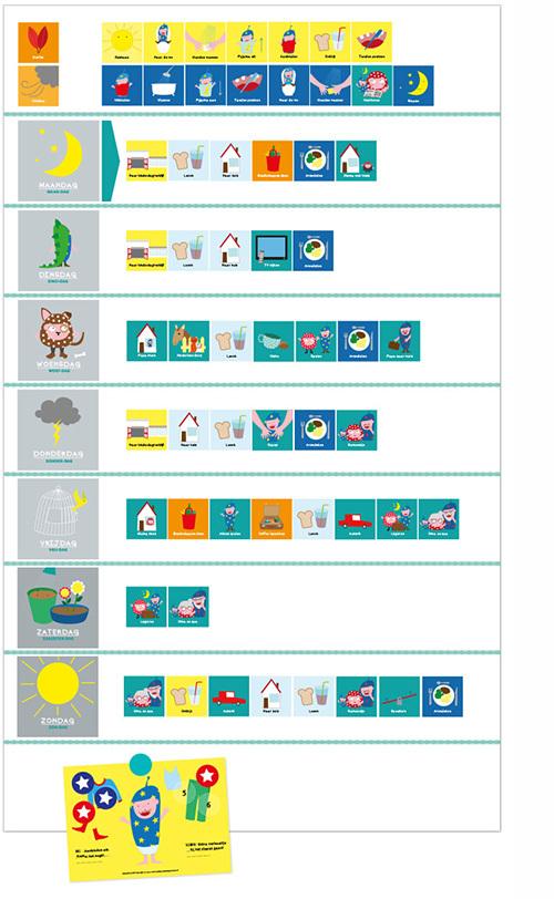 Wonderlijk PLAN : Voorbeelden van planborden | MDP ; Mijn Dagritme Pictogrammen YC-63