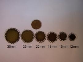 Bronskleurig rond met dubbel geschulpte rand (CHRBDGs)