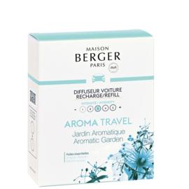Aroma travel