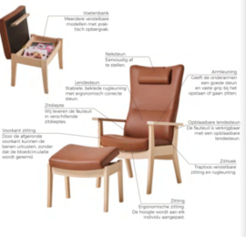 Farstrup Deense ergonomische fauteuil model Cantate