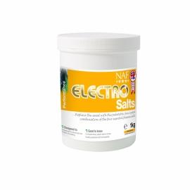 NAF Elektrolyten