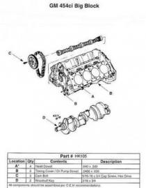 Blok hardware kit o.a paspennen cilinderkop- oliepomp- distributie