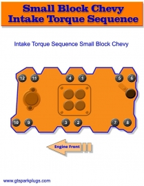 Chevy small block aanhaal volgorde inlaat