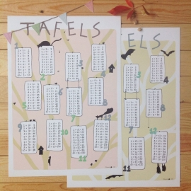 multiplication tables | bats (ochre)