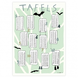 multiplication tables | Bats (mint)