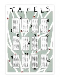 poster 'Tafels 1 tm 12 Lieveheersbeestje'