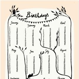 birthday print | Forest