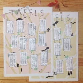 multiplication tables | Forest (pink)