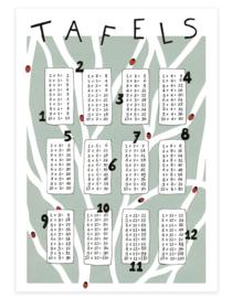Tafelkaart Lieveheersbeestjes