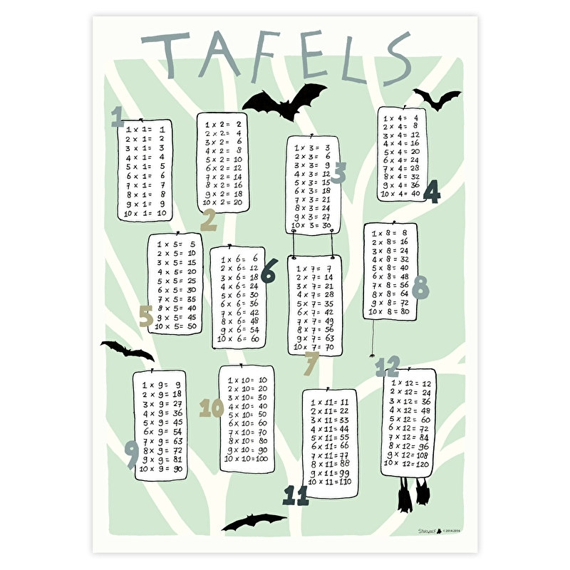 Tables de multiplication 'Bats' - large