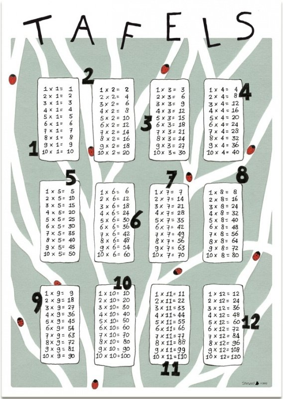 tables the multiplication | Ladybirds