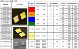 5050 plcc-6 Smd leds kleur geel
