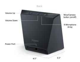 Amazon Echo Show (Black/White)