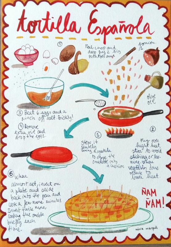 TORTILLA food print A4 - Nuria Marques
