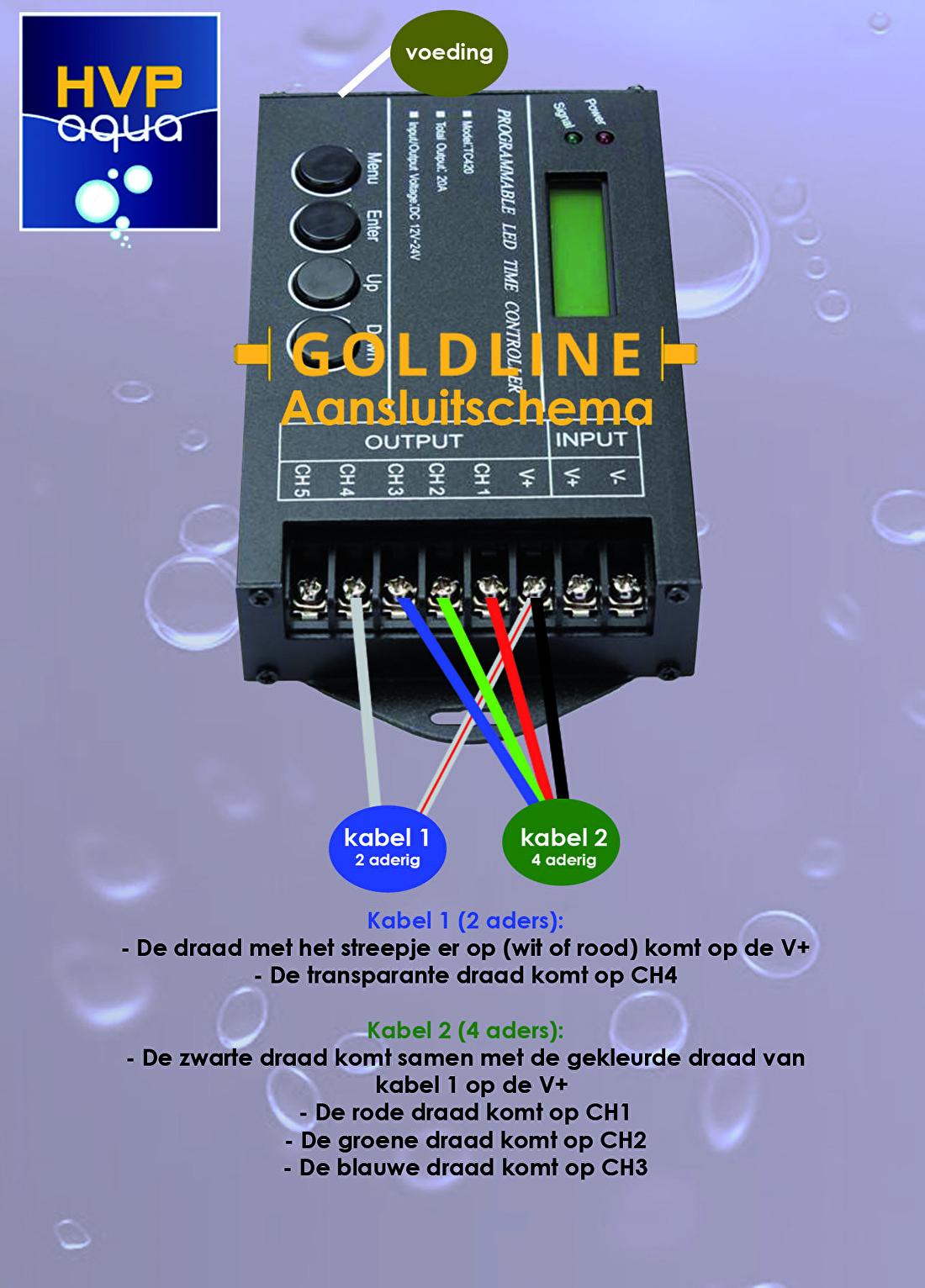 Aansltuischema TC420 Goldline
