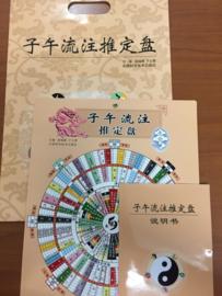 Acupunc ture Method Zi Wu Liu Zhu Zhen Fa 子午流注针法
