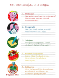 Een tekst schrijven in 5 stappen