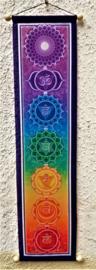 Bannière Chakra