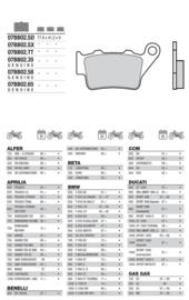 Remblokken BMW S1000R (R) Brembo ACHTER | Standaard 07BB02SD